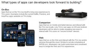 TiVo Platform SDK